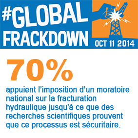 fracking-70-cdns-poll-frb
